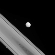 Saturns rings and its moons -- Titan Hyperion and Prometheus