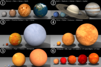 Size comparisons of various celestial bodies