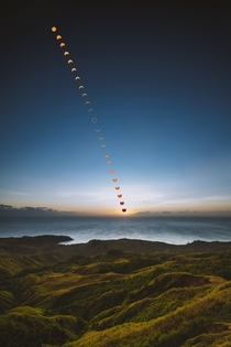 Solar Eclipse  in Guam
