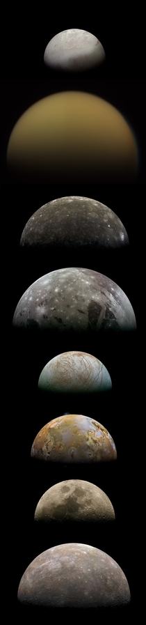 SOME SIMILAR-SIZED OBJECTS IN THE SOLAR SYSTEM Bottom to top Mercury the Moon Io Europa Ganymede Callisto Titan and Triton