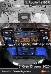 Space travel progression until today