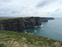 Stunning Cliffs of Moher in County Clare Ireland