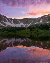Sunset over Caribou Lake Colorado