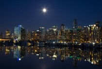 Supermoon Vancouver BC