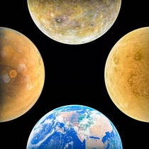 Terrestrial Planets of The Solar System NTS