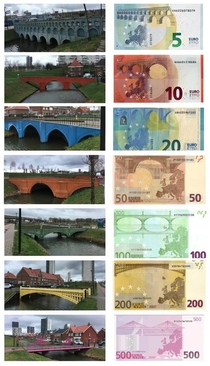 The bridges on Euro banknotes are real and they all exist in the Dutch town of Spijkenisse