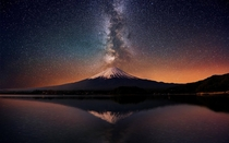 The Milky Way behind Mt Fiji Japan