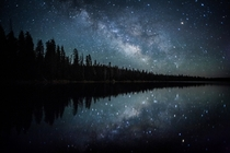 The Milky Way Reflected in Lost Lake - Uintas Utah