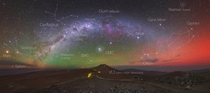 The panoramic skyscape filled with starsclusters and nebulae along the Southern Milky Way with airglow Australis