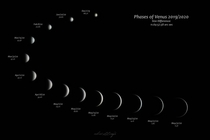 The Phases of Venus over a  Month Period