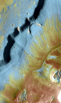 The ragged highlands of Arabia Terra Mars CreditNASA