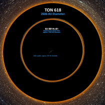 The size of our Solar System compared to two largest Black Holes found