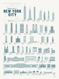 The Splendid Structures of New York City