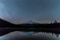 The week gets stressful sometimes at work but this is a one hour drive east of my house Always looking forward to the weekend Trillium Lake Oregon  IGrobybabcock