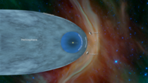 This illustration shows the position of NASAs Voyager  and Voyager  probes outside of the heliosphere a protective bubble created by the Sun that extends well past the orbit of Pluto Credits NASAJPL-Caltech