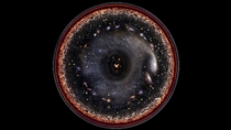 This is the observable Universe on a logarithmic scale with the Solar System at the center The layers in order Kuiper belt Oort cloud Alpha Centauri star Perseus Arm Milky Way galaxy Andromeda galaxy nearby galaxies the cosmic web cosmic microwave radiati