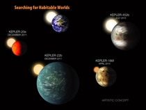 Today NASA Announces Kepler-b Earths Cousin