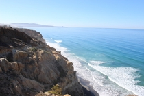 Torrey Pines cliffs San Diego
